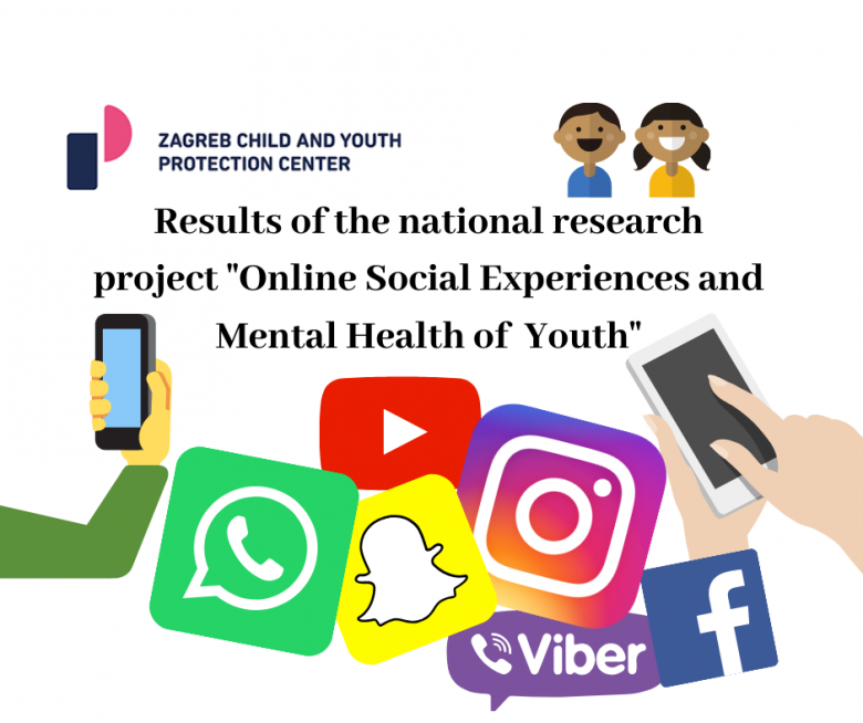 """Results of the national research project """"Online social experiences and mental health of youth"""""""