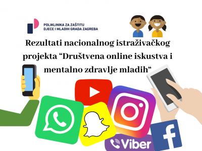 """Rezultati nacionalnog istraživačkog projekta  """"Društvena online iskustva i mentalno zdravlje mladih"""""""