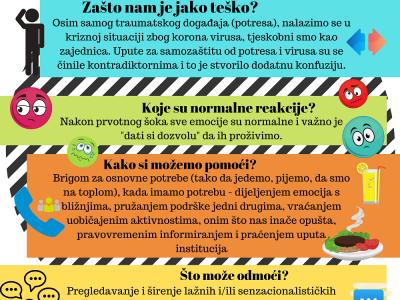 Opet nas je potresao potres: Smjernice za roditelje i infografika za mlade