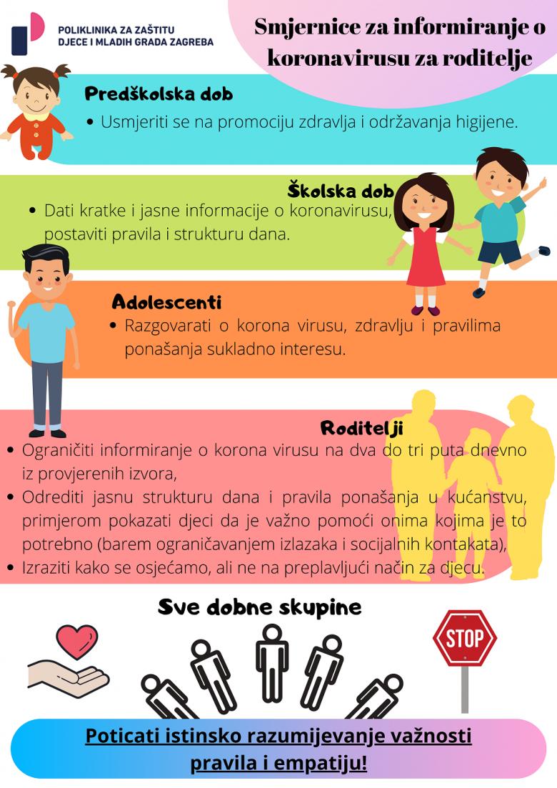 SMJERNICE ZA RODITELJE: Kako djecu informirati o koronavirusu i kako malom djetetu pomoći da shvati pravila