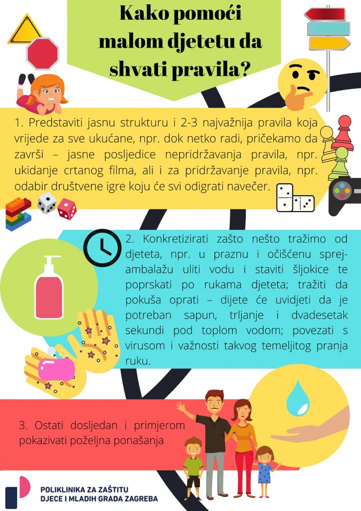 koronavirus, djeca, savjeti za roditelje