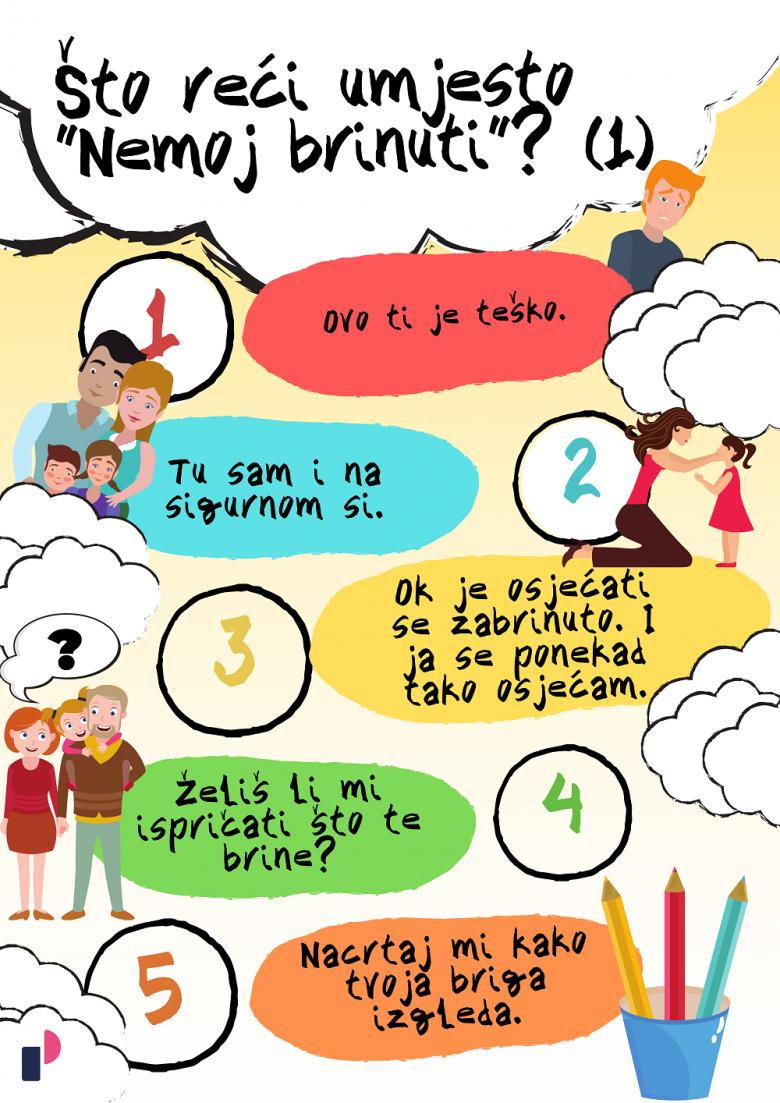 """INFOGRAFIKA: Što reći umjesto """"Nemoj brinuti"""" da smirite dijete?"""