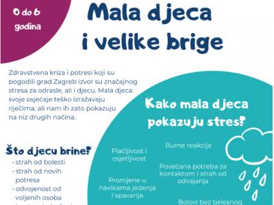 LETAK: Mala djeca, velike brige – stres kod djece predškolske dobi