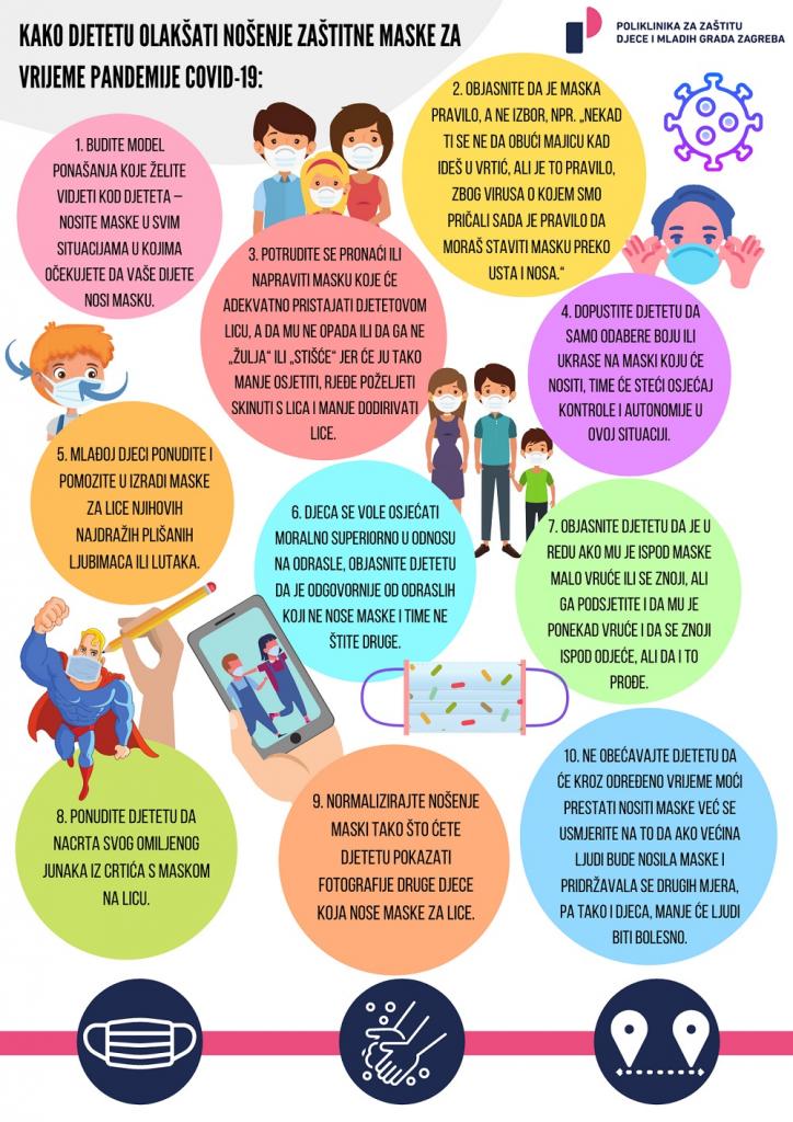 savjeti za roditelje, zaštita djeteta od koronavirusa