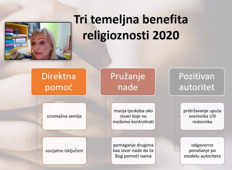 O roditeljstvu na online seminaru za bračne parove u organizaciji Savjetovališta Đakovačko-osječke nadbiskupije
